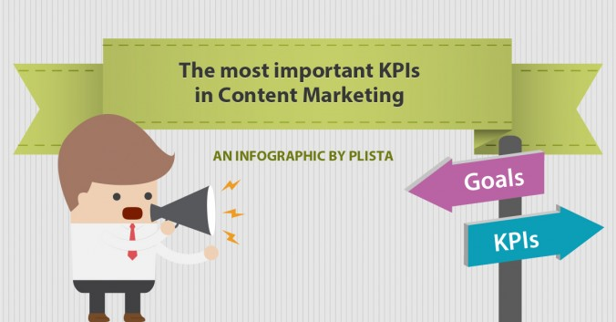 Image 1: In our infographic we present the most important content marketing KPIs that can help you measure the results of your content marketing strategy precisely.