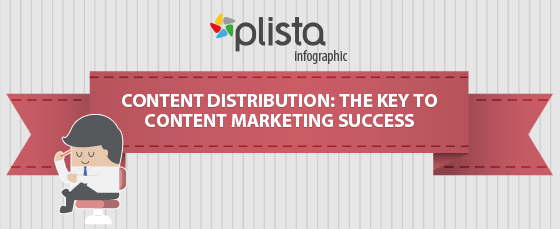 "Image 1: Our infographic ""Content Distribution: The Key to Content Marketing Success"" visualizes the benefits of content distribution as a part of a brand strategy."