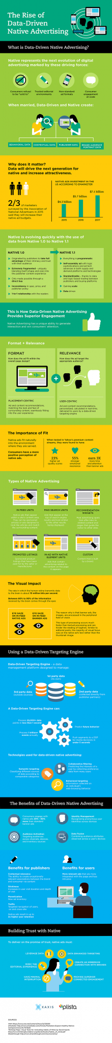 Infographic native advertising