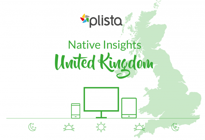 plista Native Insights: Our new infographic gives useful information about the device usage and ad consumption behavior in the UK.