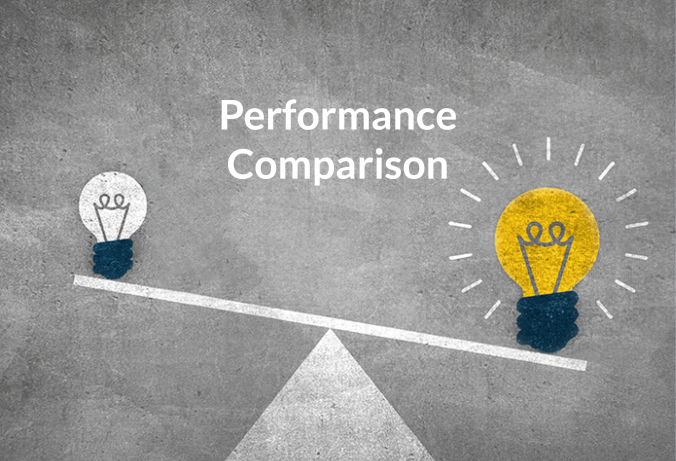 How does the performance vary when using different ad formats? Our new case study got to the bottom of it and compared In-Feed Ads and Rec Ads.